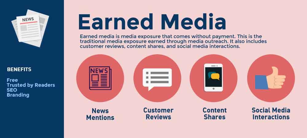 earnedmedia