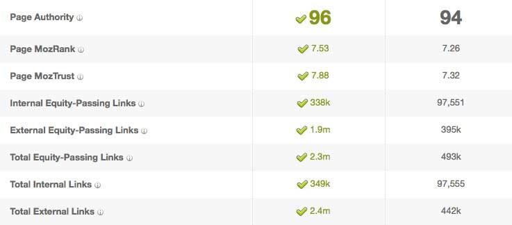 link-metrics.jpg