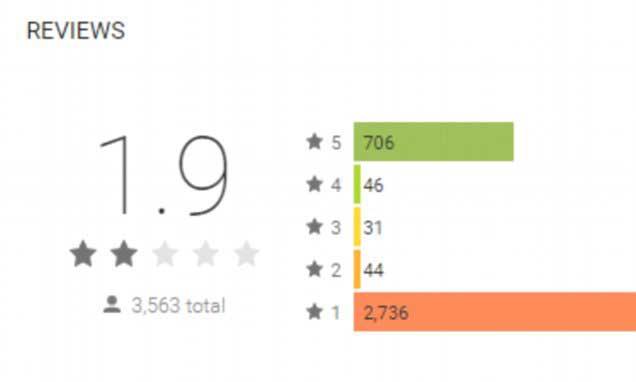 reviews-rating-1-9