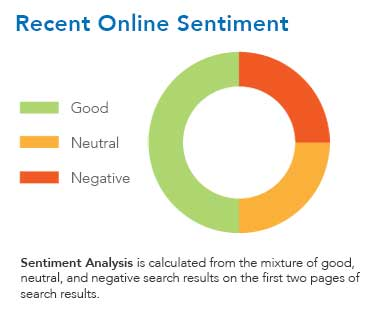 sentiment-analysis-example-1