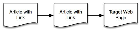 two-step-link.jpg