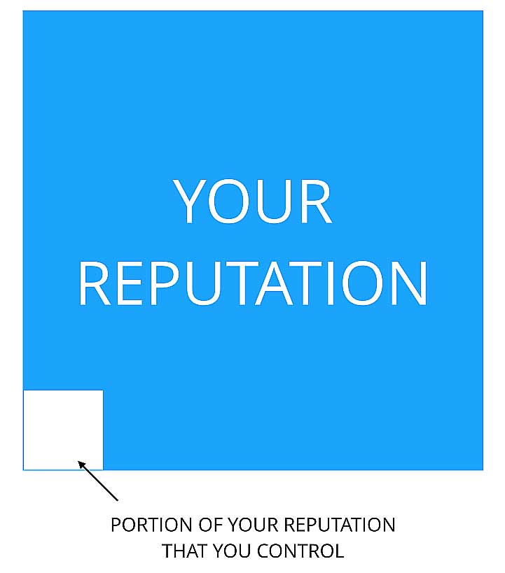 your-reputation