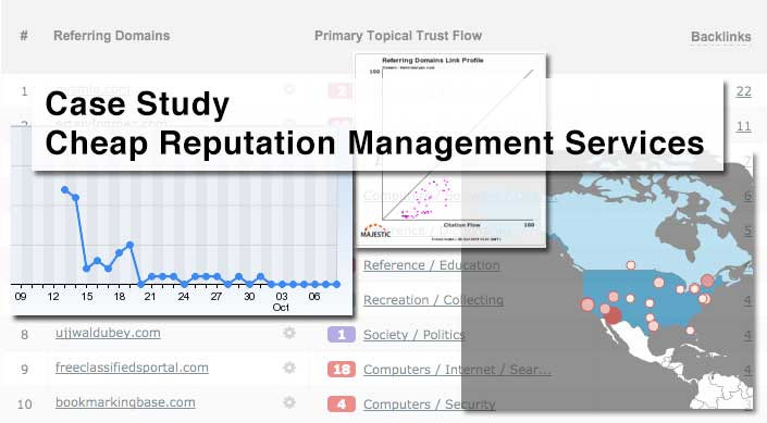 cheap reputation management services